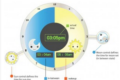 Kursat - Reverse Alarm Clock