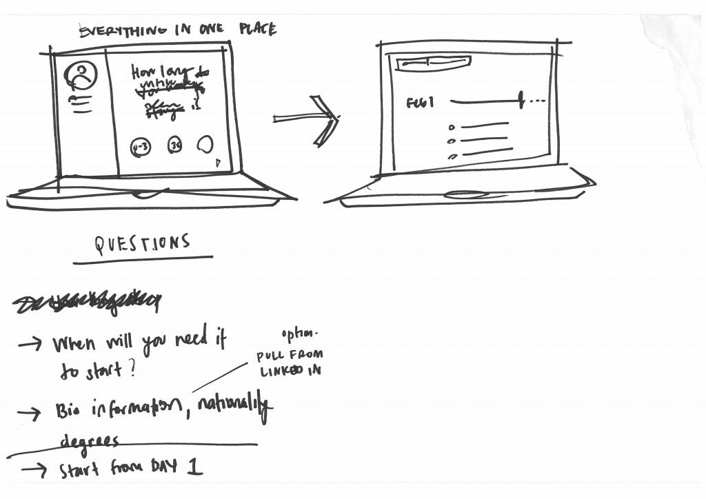 HelloVisa Sketch 2