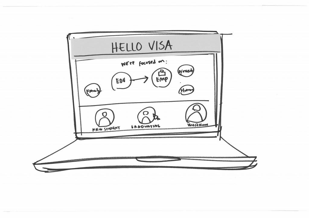 HelloVisa Sketch 4