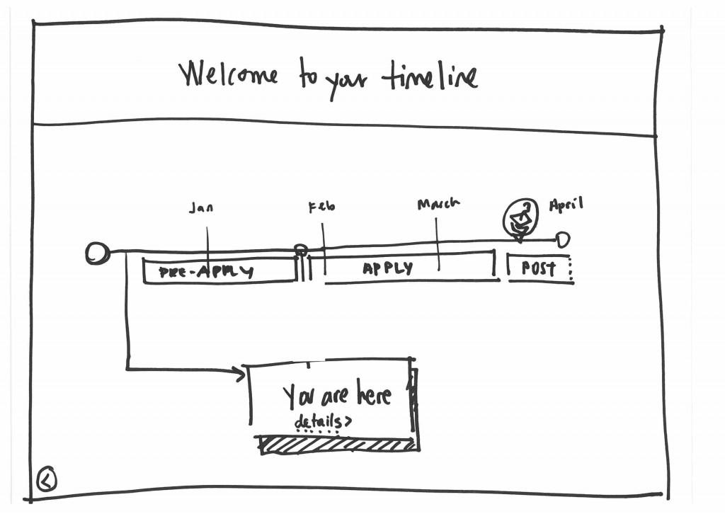 HelloVisa Sketch 5