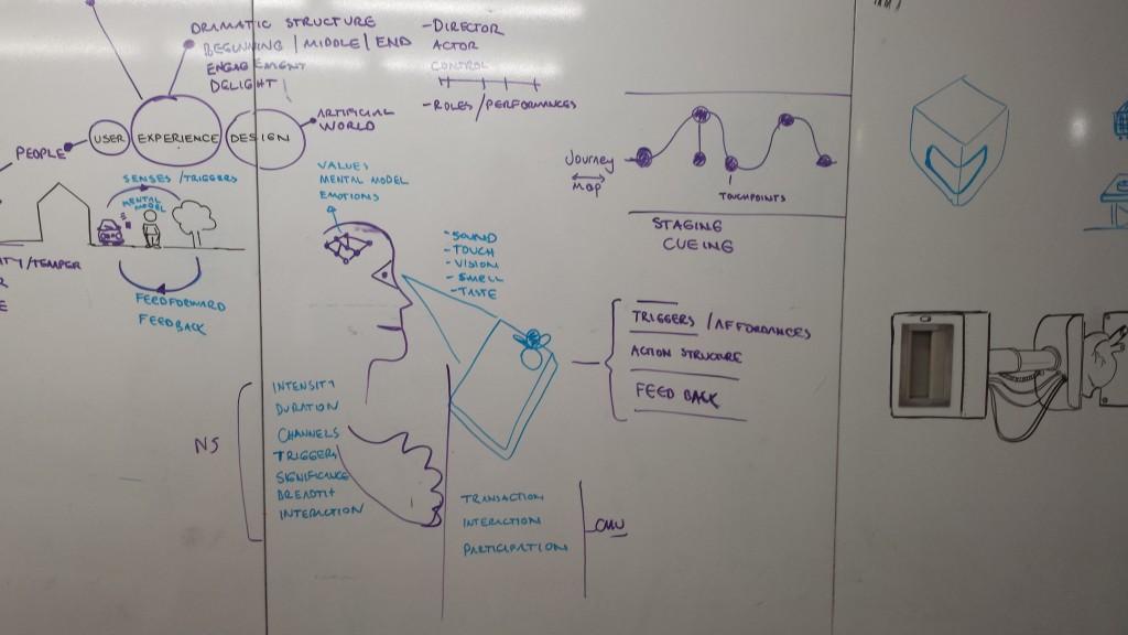CCA experience design class plan