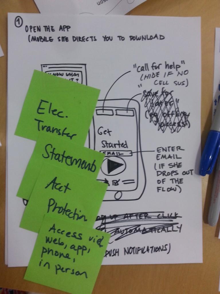 Get Smart - Complicated Info Design - Wise Design - 2014-05-10 16.04.42