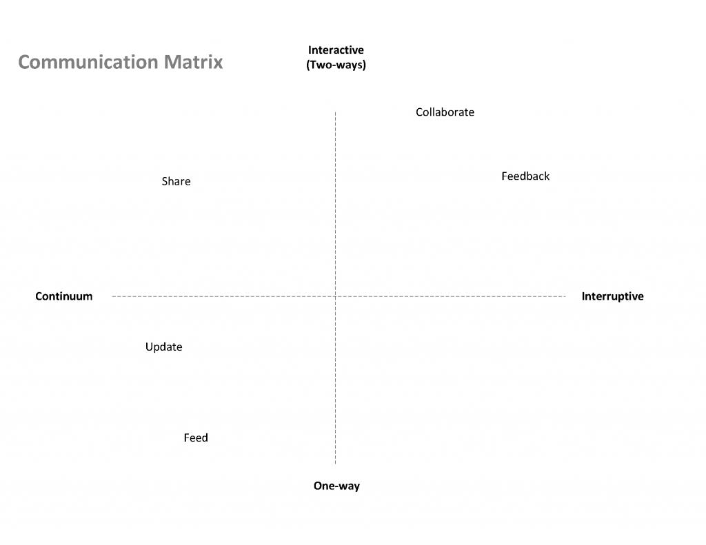 communication-framework-draft01_Page_03
