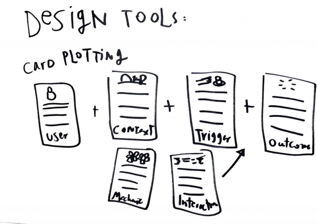 ritual design notebook - planning tools